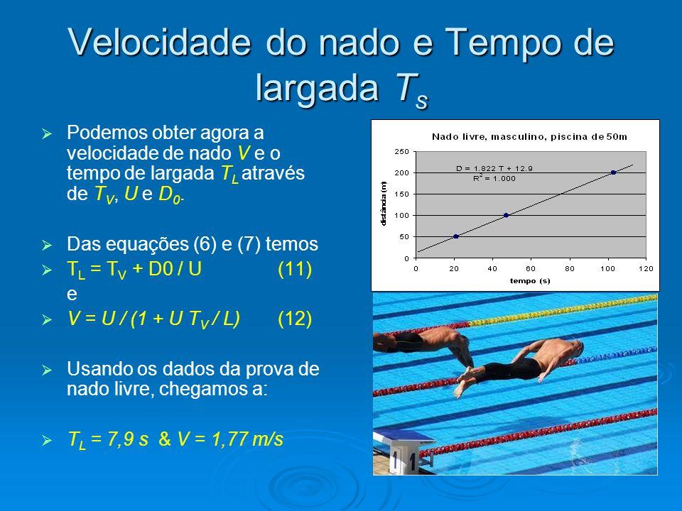 Velocidade do nado e Tempo de largada T s Podemos obter agora a velocidade de nado V e o tempo de largada T L através de T V, U e D 0. Das equações (6