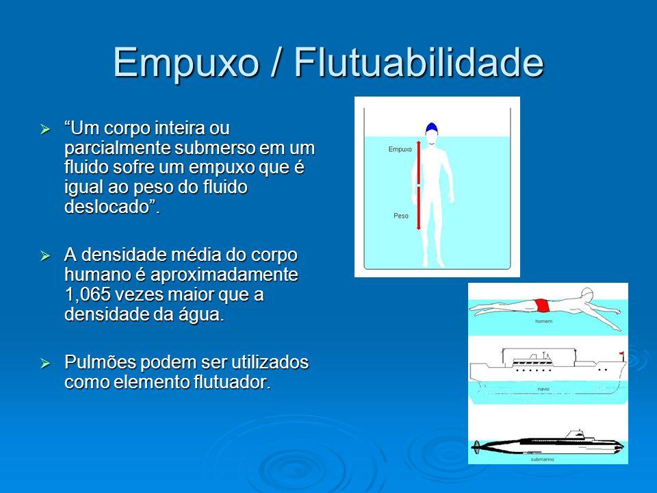 Empuxo / Flutuabilidade Um corpo inteira ou parcialmente submerso em um fluido sofre um empuxo que é igual ao peso do fluido deslocado. Um corpo intei