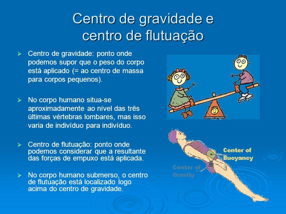Centro de gravidade e centro de flutuação Centro de gravidade: ponto onde podemos supor que o peso do corpo está aplicado (= ao centro de massa para c