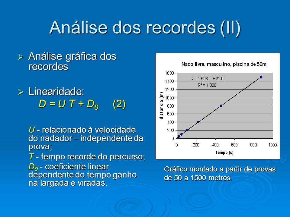 Análise dos recordes (II) Análise gráfica dos recordes Análise gráfica dos recordes Linearidade: Linearidade: D = U T + D 0 (2) U - relacionado à velo
