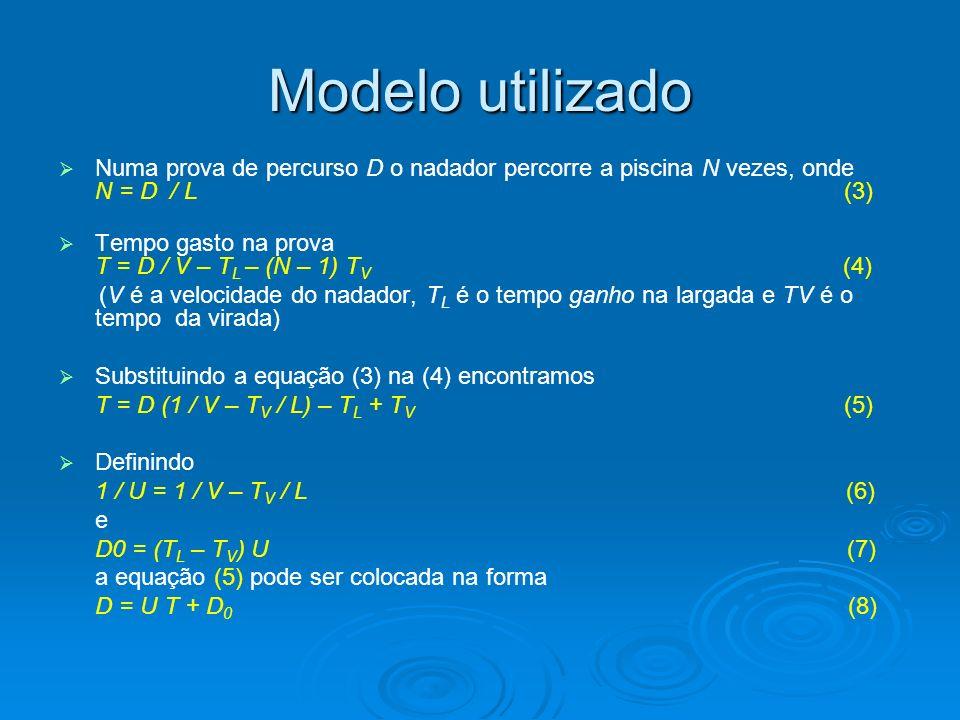 Modelo utilizado Numa prova de percurso D o nadador percorre a piscina N vezes, onde N = D / L (3) Tempo gasto na prova T = D / V – T L – (N – 1) T V