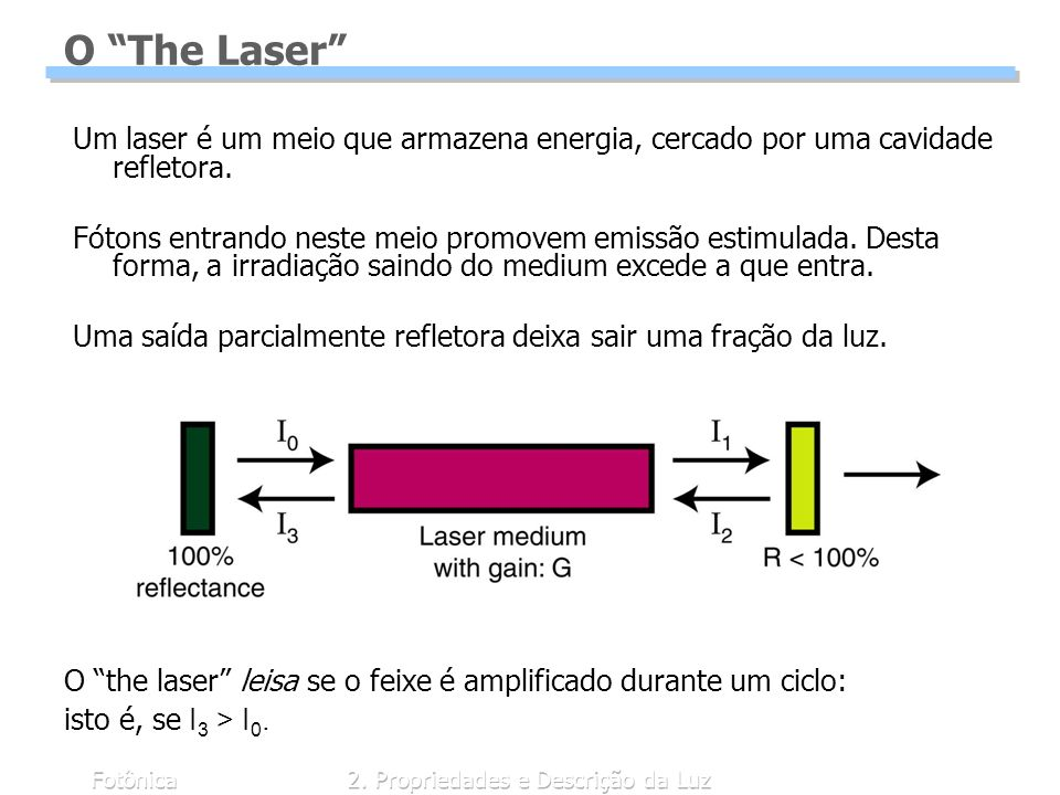 Fotônica2. Propriedades e Descrição da Luz O The Laser Um laser é um meio que armazena energia, cercado por uma cavidade refletora. Fótons entrando ne