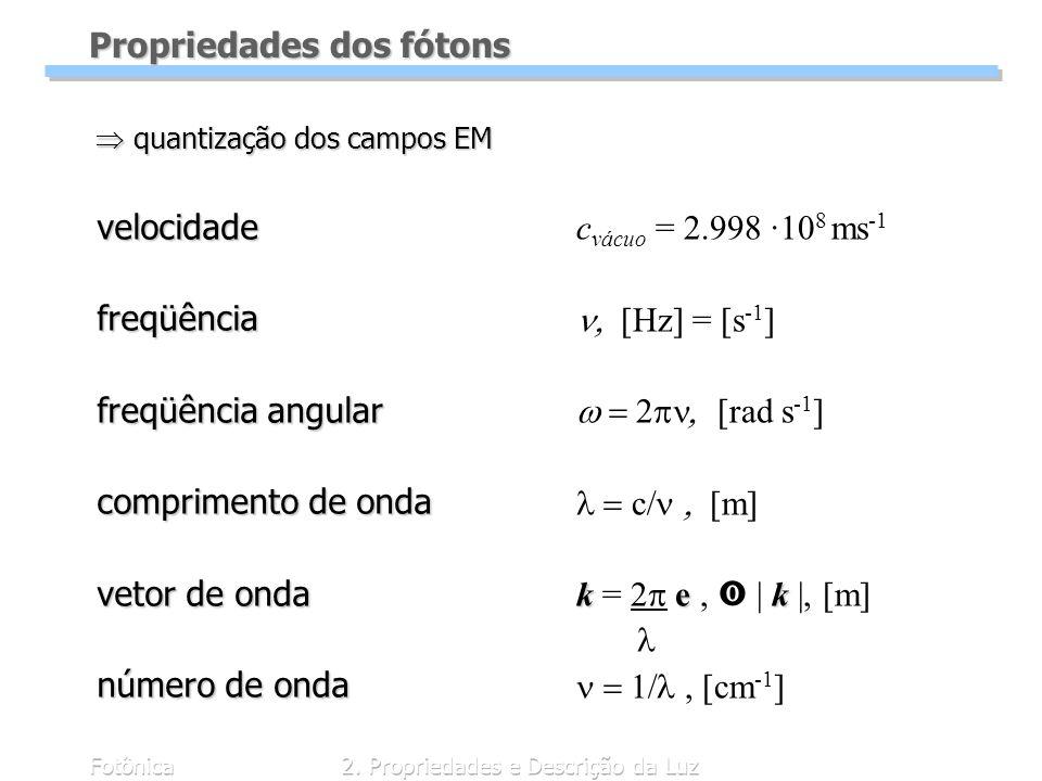 Fotônica2. Propriedades e Descrição da Luz Propriedades dos fótons c vácuo = 2.998 ·10 8 ms -1 [Hz] = [s -1 ] 2 [rad s -1 ] c [m] kek k = 2 e, | k |,