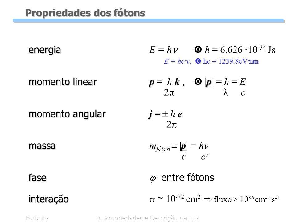 Fotônica2. Propriedades e Descrição da Luz Propriedades dos fótons E = h h = 6.626 ·10 -34 Js E = hc·v, hc = 1239.8eV·nm pkp p = h k, |p| = h = E 2 c
