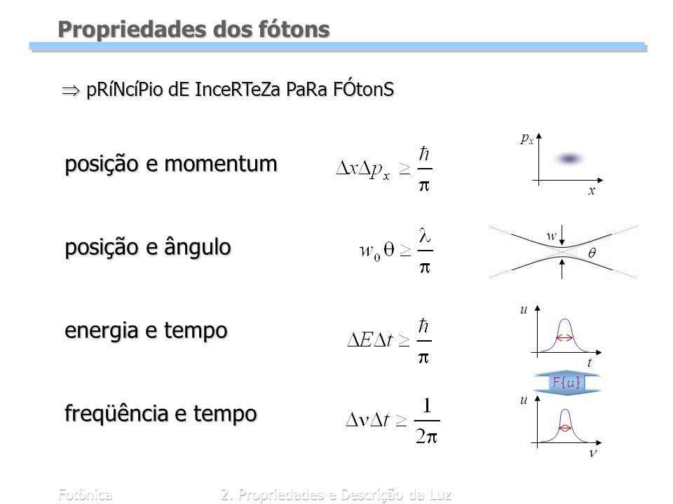 Fotônica2. Propriedades e Descrição da Luz utut Propriedades dos fótons posição e momentum posição e ângulo energia e tempo freqüência e tempo pRíNcíP