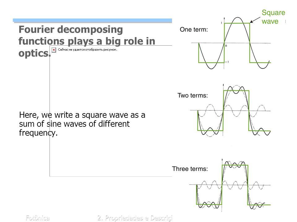 Fotônica2. Propriedades e Descrição da Luz Fourier decomposing functions plays a big role in optics. Here, we write a square wave as a sum of sine wav