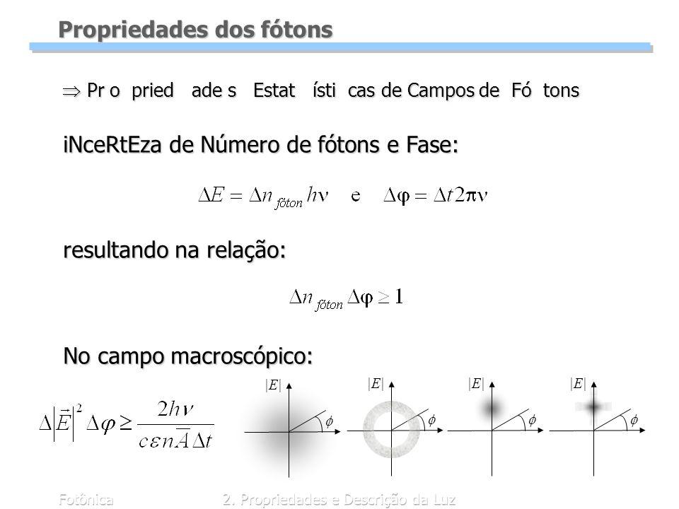 Fotônica2. Propriedades e Descrição da Luz |E| Propriedades dos fótons iNceRtEza de Número de fótons e Fase: resultando na relação: No campo macroscóp