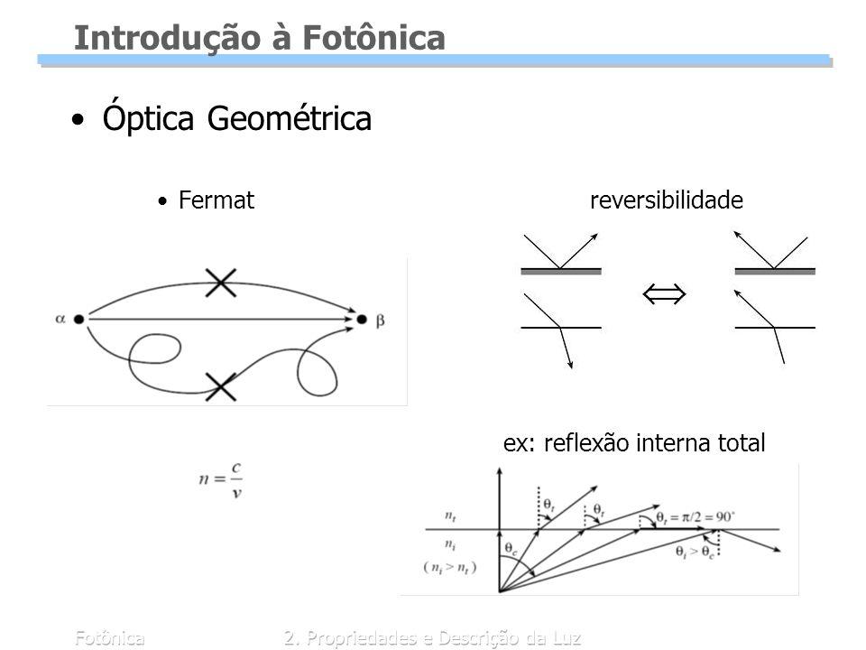 Fotônica2. Propriedades e Descrição da Luz Introdução à Fotônica Óptica Geométrica Fermatreversibilidade ex: reflexão interna total