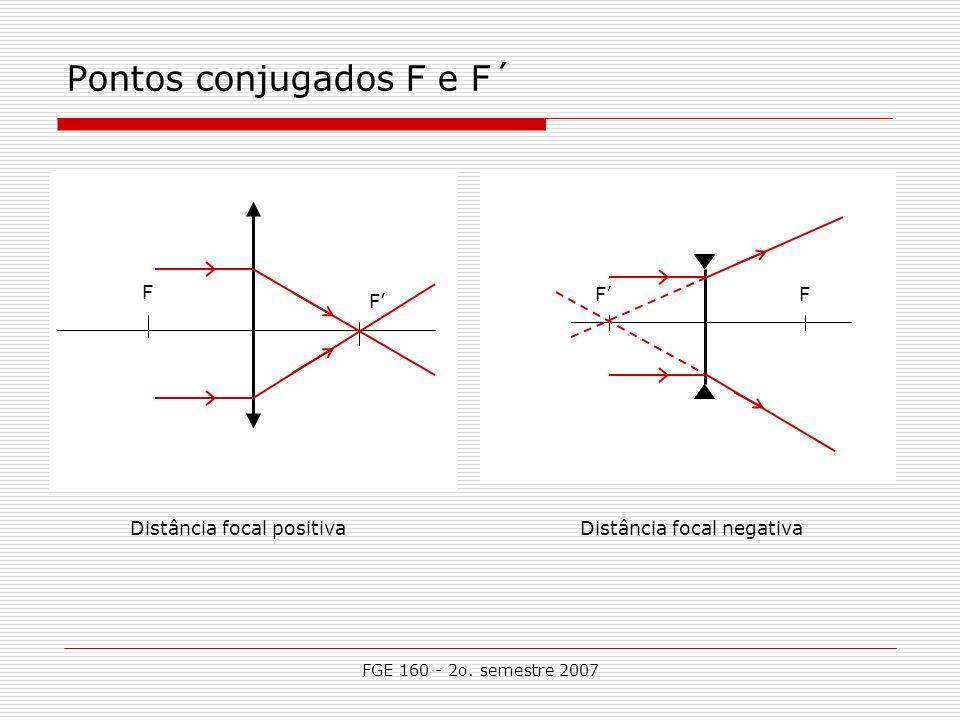 FGE 160 - 2o. semestre 2007 Pontos conjugados F e F´ F F FF Distância focal positivaDistância focal negativa