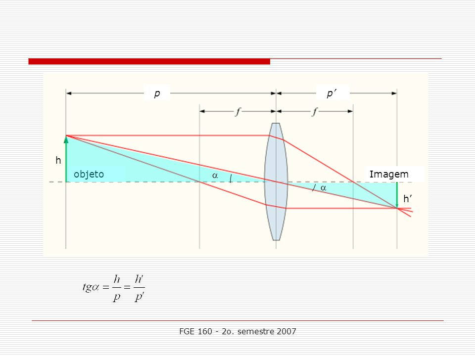 FGE 160 - 2o. semestre 2007 objetoImagem p p h h
