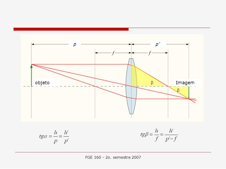 FGE 160 - 2o. semestre 2007 objetoImagem p p