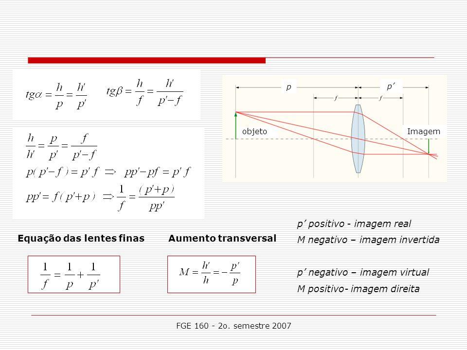FGE 160 - 2o. semestre 2007 objeto Imagem p p Equação das lentes finasAumento transversal p positivo - imagem real M negativo – imagem invertida p neg