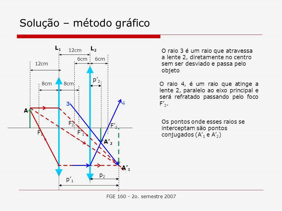FGE 160 - 2o. semestre 2007 Solução – método gráfico L1L1 L2L2 F1F1 F2F2 F2F2 12cm 8cm 12cm 6cm F1F1 p1p1 p2p2 p2p2 4 3 O raio 4, é um raio que atinge