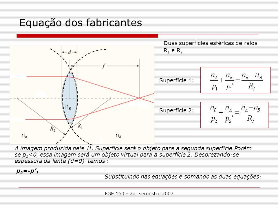 FGE 160 - 2o. semestre 2007 Equação dos fabricantes Duas superfícies esféricas de raios R 1 e R 2 Superfície 1: Superfície 2: A imagem produzida pela