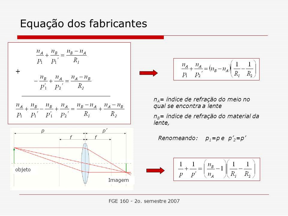 FGE 160 - 2o. semestre 2007 Equação dos fabricantes + n A = índice de refração do meio no qual se encontra a lente n B = índice de refração do materia