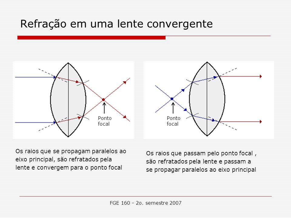 FGE 160 - 2o. semestre 2007 Refração em uma lente convergente Ponto focal Os raios que se propagam paralelos ao eixo principal, são refratados pela le