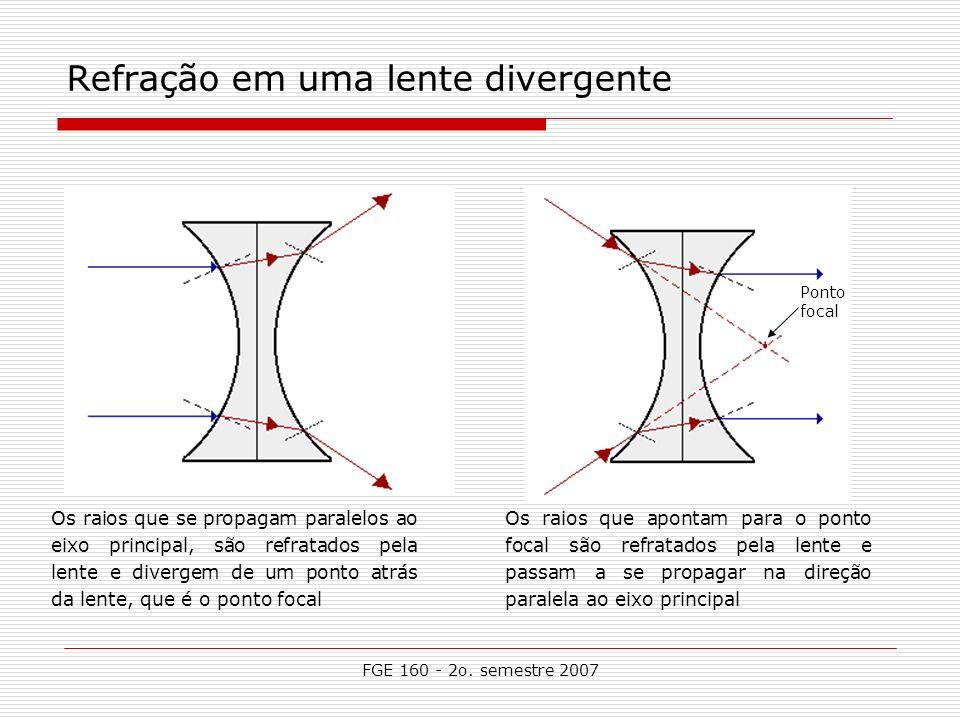 FGE 160 - 2o. semestre 2007 Refração em uma lente divergente Ponto focal Os raios que se propagam paralelos ao eixo principal, são refratados pela len
