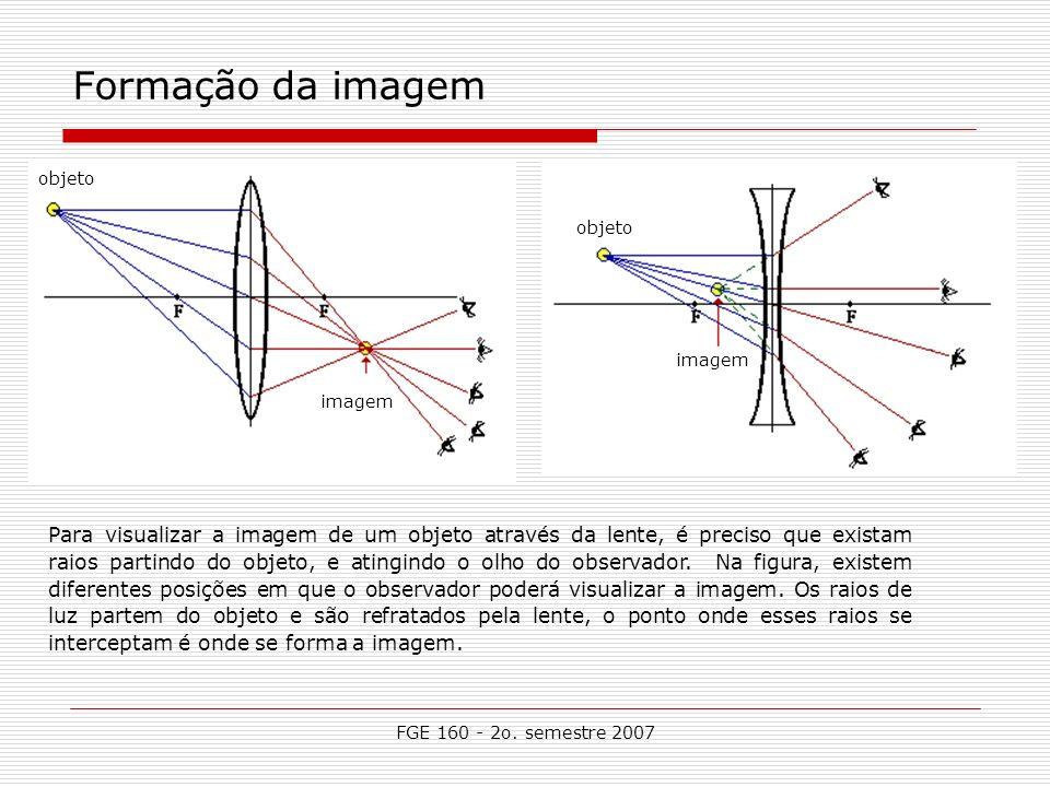 FGE 160 - 2o. semestre 2007 Formação da imagem Para visualizar a imagem de um objeto através da lente, é preciso que existam raios partindo do objeto,