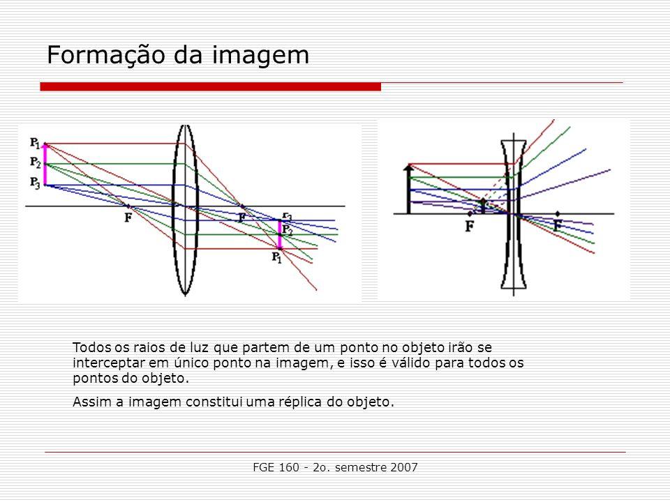 FGE 160 - 2o. semestre 2007 Formação da imagem Todos os raios de luz que partem de um ponto no objeto irão se interceptar em único ponto na imagem, e