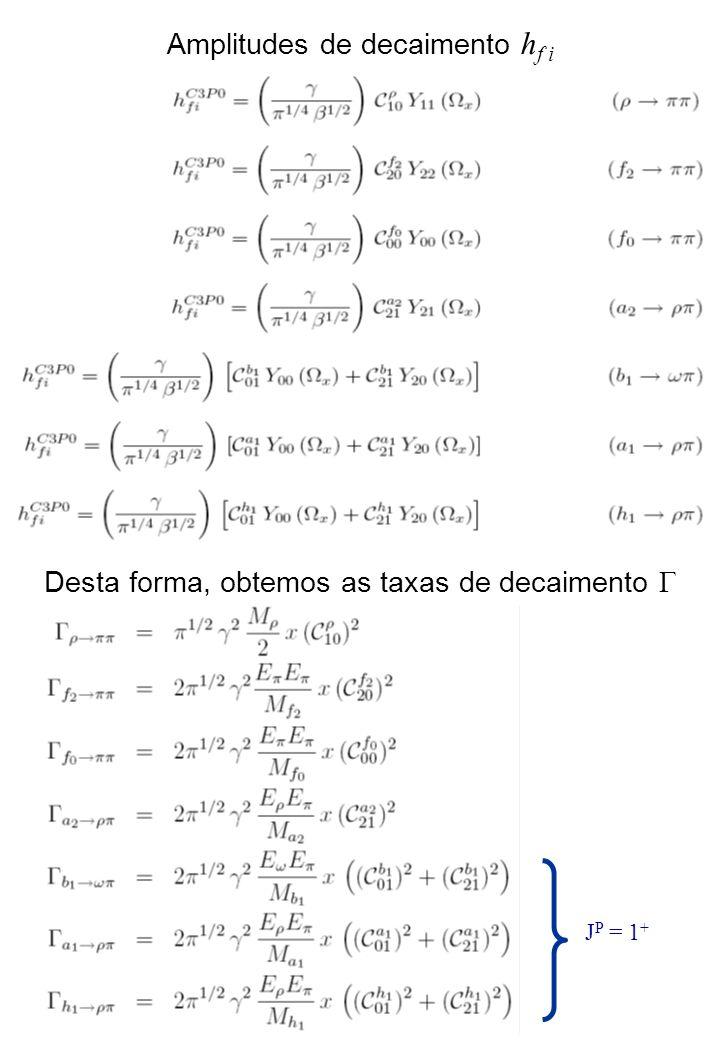 Onde os polinômios c são dados por sendo x = P/.