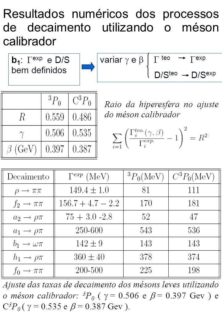 Ajuste das razões D/S dos mésons leves utilizando o méson calibrador: 3 P 0 ( = 0.506 e = 0.397 Gev ) e C 3 P 0 ( = 0.535 e = 0.387 Gev ).