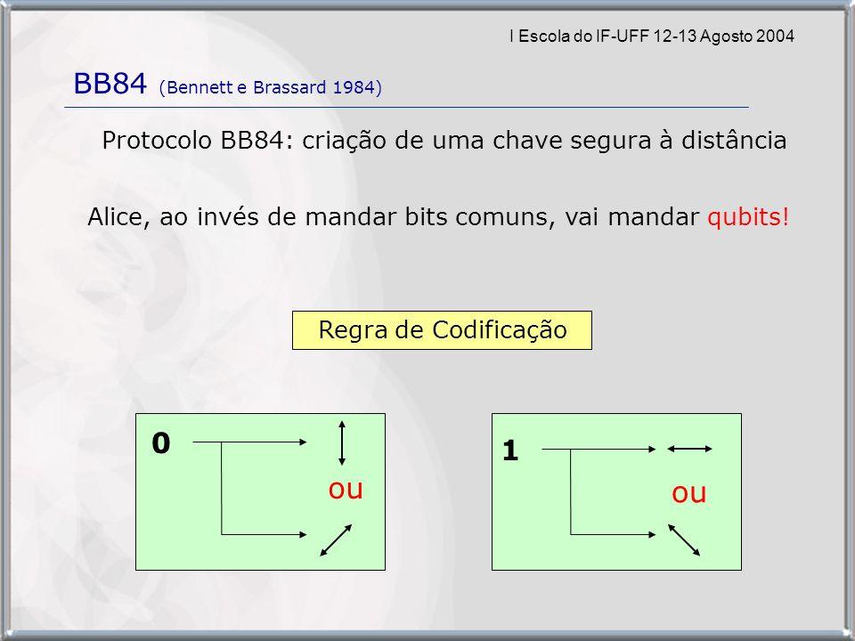 I Escola do IF-UFF 12-13 Agosto 2004 Alice, ao invés de mandar bits comuns, vai mandar qubits.