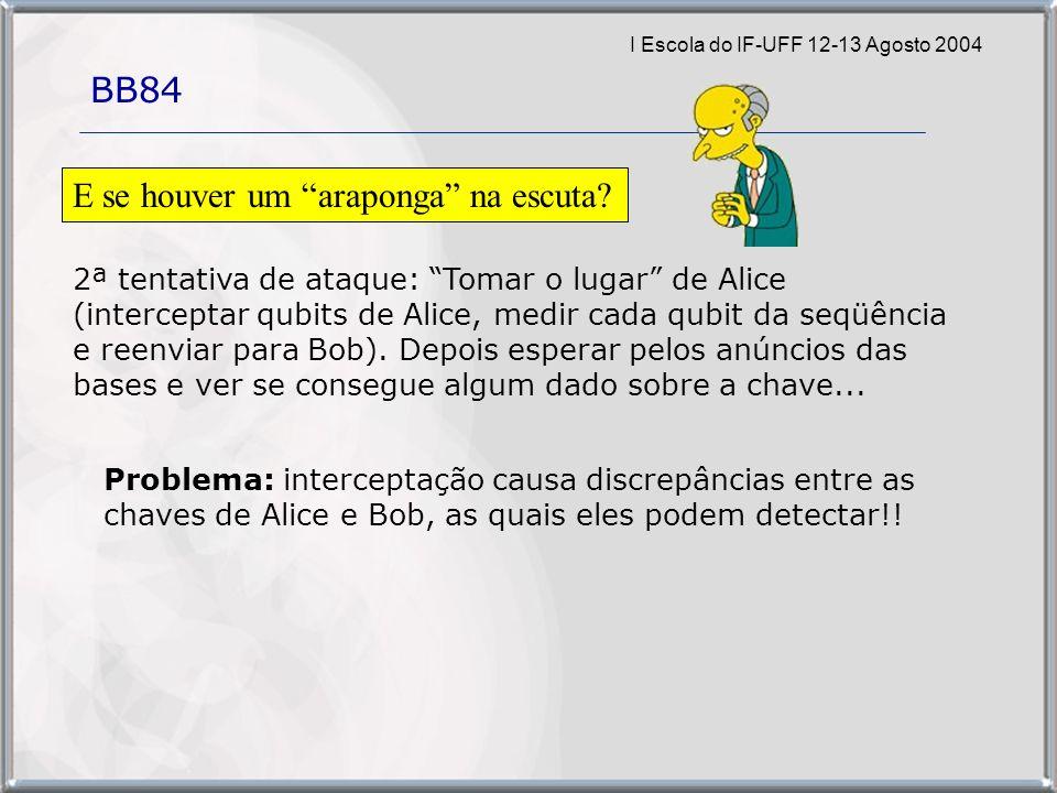 I Escola do IF-UFF 12-13 Agosto 2004 BB84 2ª tentativa de ataque: Tomar o lugar de Alice (interceptar qubits de Alice, medir cada qubit da seqüência e reenviar para Bob).