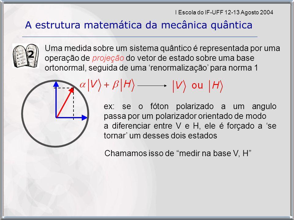 I Escola do IF-UFF 12-13 Agosto 2004 2 A estrutura matemática da mecânica quântica Uma medida sobre um sistema quântico é representada por uma operação de projeção do vetor de estado sobre uma base ortonormal, seguida de uma renormalização para norma 1 ex: se o fóton polarizado a um angulo passa por um polarizador orientado de modo a diferenciar entre V e H, ele é forçado a se tornar um desses dois estados Chamamos isso de medir na base V, H