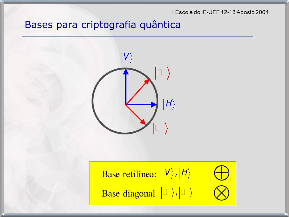 I Escola do IF-UFF 12-13 Agosto 2004 Bases para criptografia quântica Base diagonal Base retilínea: