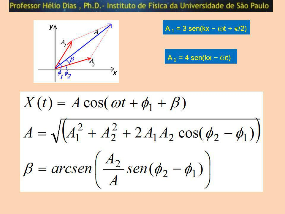 A 1 = 3 sen(kx t + /2) A 2 = 4 sen(kx t)