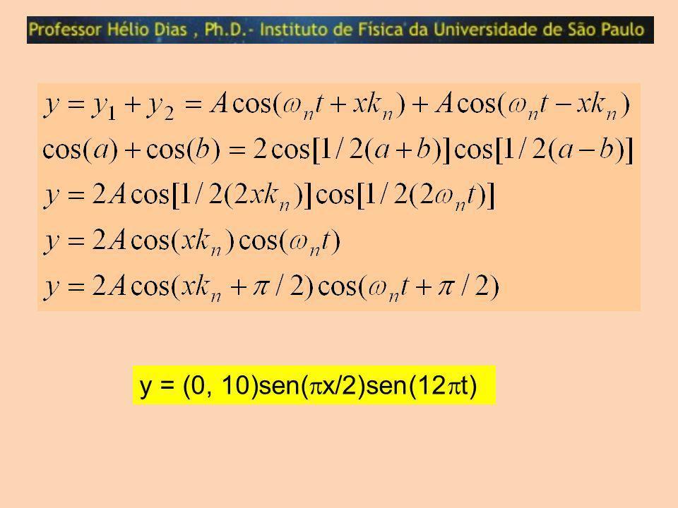 y = (0, 10)sen( x/2)sen(12 t)