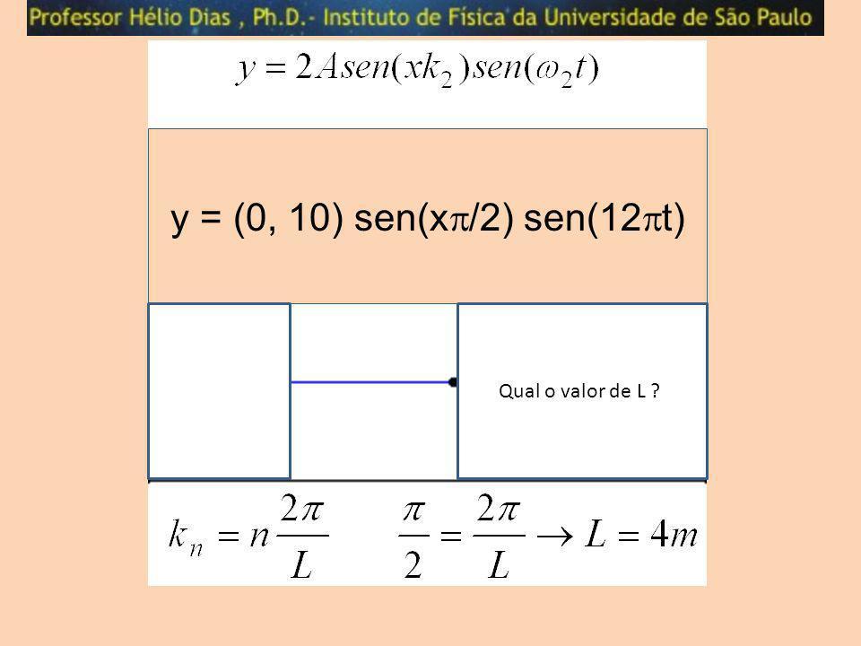 y = (0, 10) sen(x /2) sen(12 t) Qual o valor de L ?l