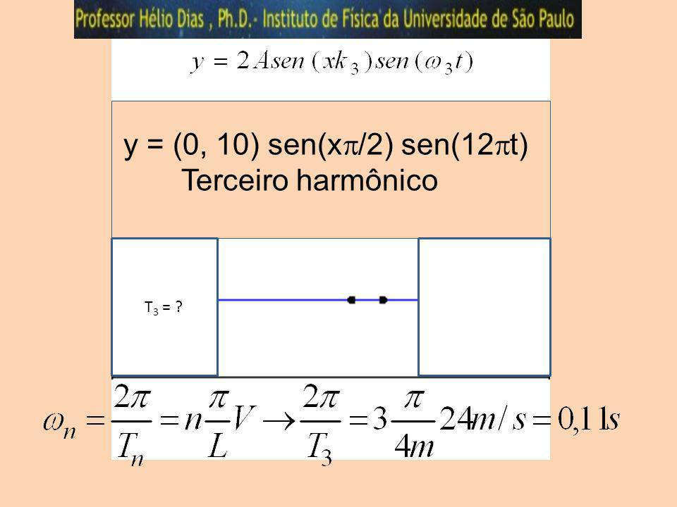 T 3 = ? y = (0, 10) sen(x /2) sen(12 t) Terceiro harmônico
