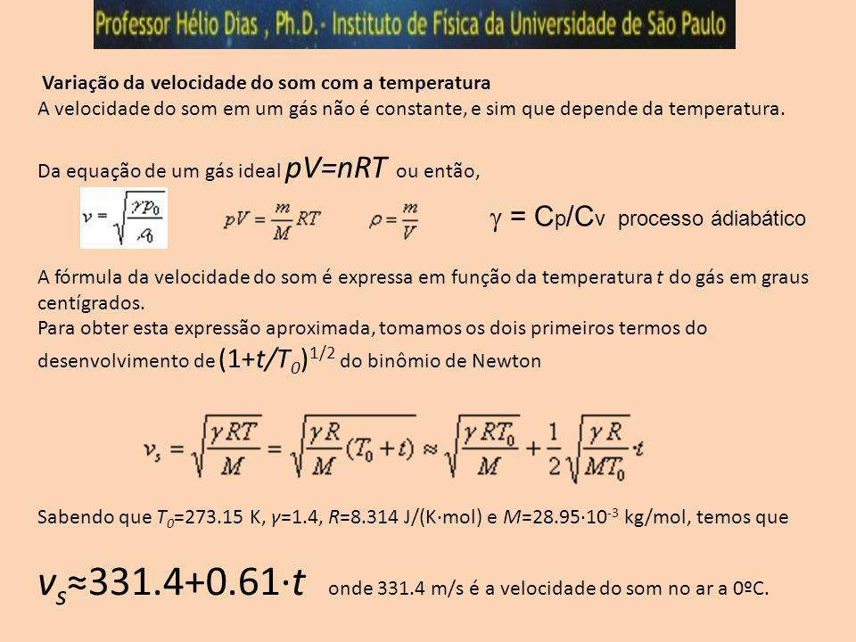 Variação da velocidade do som com a temperatura A velocidade do som em um gás não é constante, e sim que depende da temperatura. Da equação de um gás
