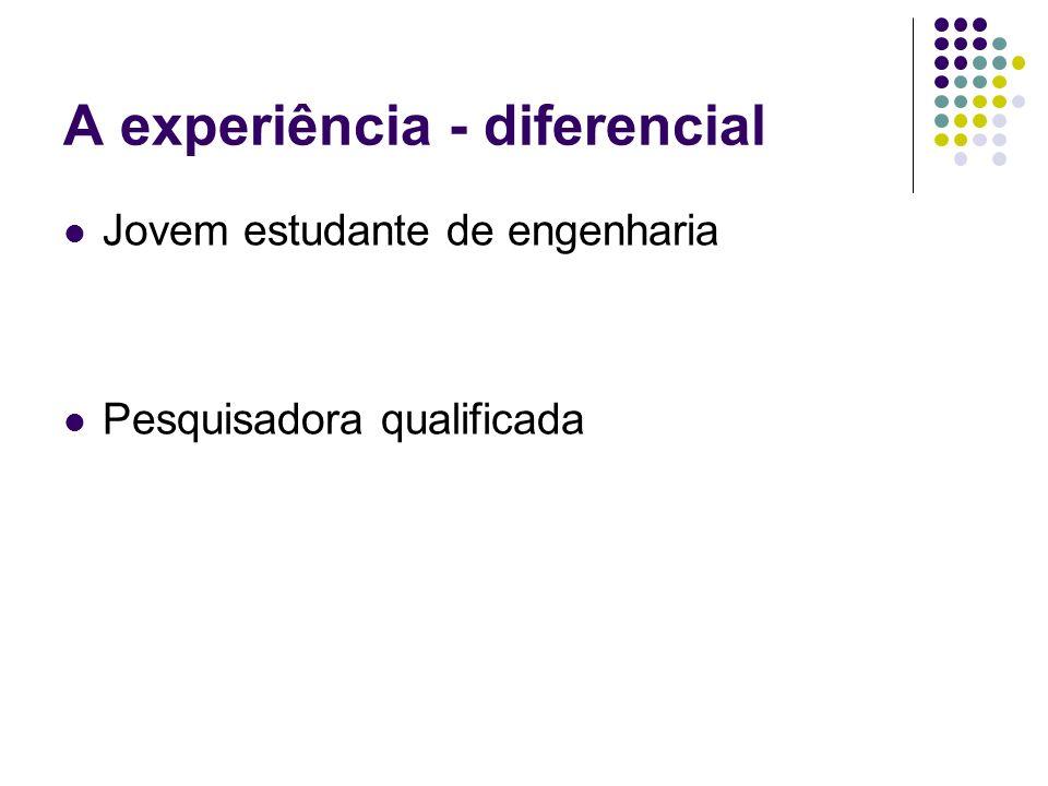 A experiência - diferencial Jovem estudante de engenharia Pesquisadora qualificada