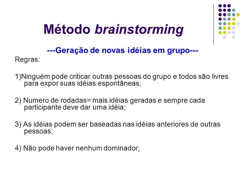 Método brainstorming ---Geração de novas idéias em grupo--- Regras: 1)Ninguém pode criticar outras pessoas do grupo e todos são livres para expor suas