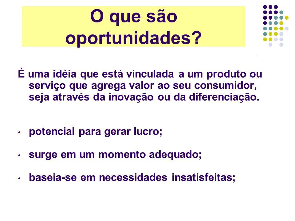 Identificando oportunidades Idéias x oportunidades Mito: novas idéias de negócios devem ser únicas produto serviço Idéia