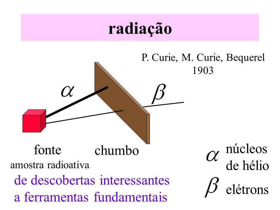 radiação P. Curie, M. Curie, Bequerel 1903 fonte amostra radioativa chumbo núcleos de hélio elétrons de descobertas interessantes a ferramentas fundam