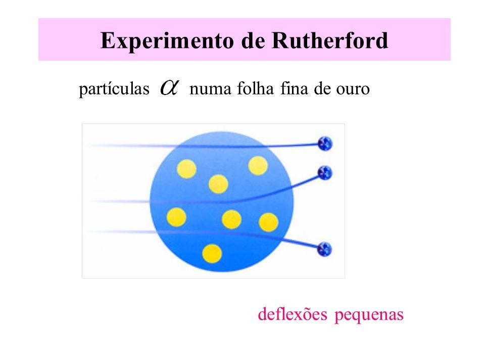 Experimento de Rutherford deflexões pequenas partículas numa folha fina de ouro