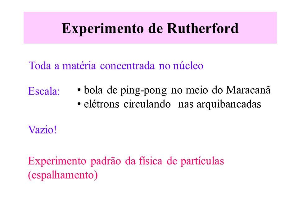 Experimento de Rutherford Toda a matéria concentrada no núcleo Escala: bola de ping-pong no meio do Maracanã elétrons circulando nas arquibancadas Vaz