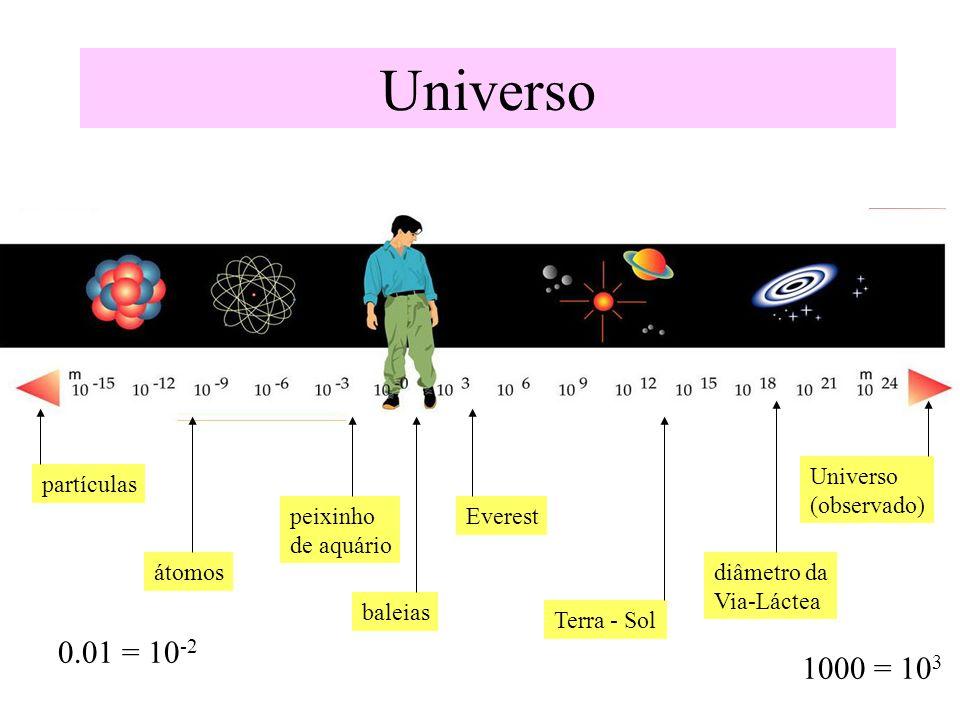 uu d ud d próton neutron Primeira família u up d down elétron neutrino e e