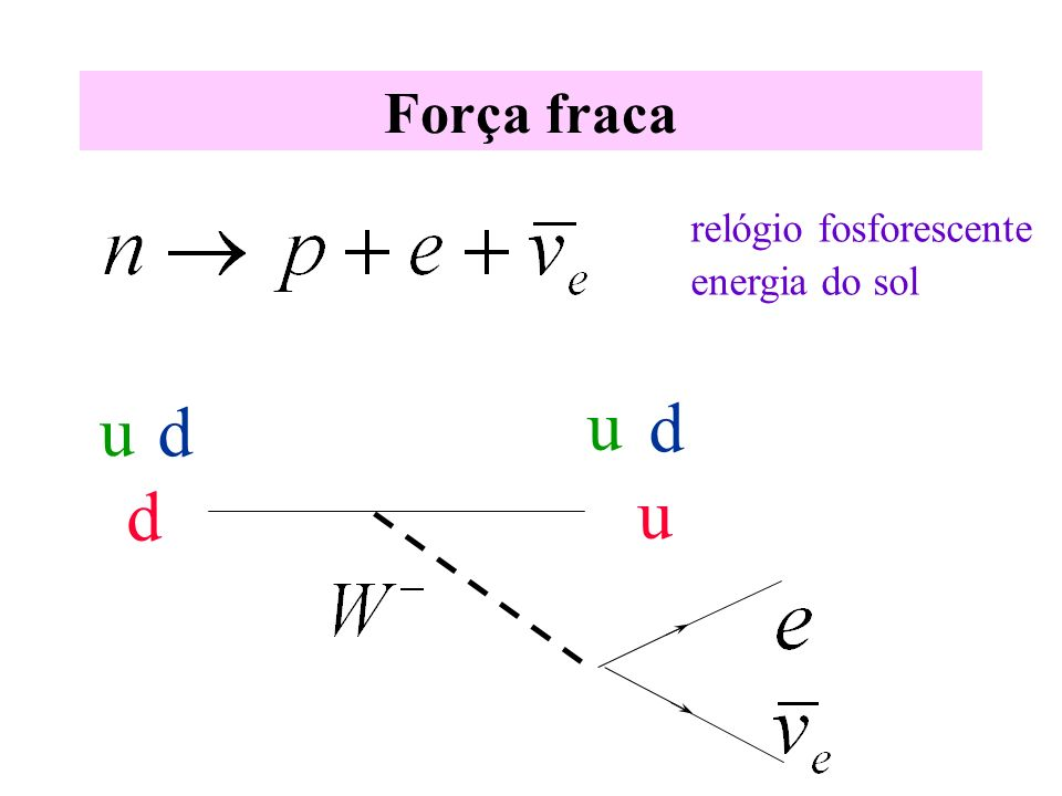 Força fraca u u d u d d energia do sol relógio fosforescente
