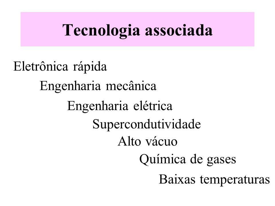 Tecnologia associada Eletrônica rápida Engenharia mecânica Engenharia elétrica Alto vácuo Química de gases Baixas temperaturas Supercondutividade