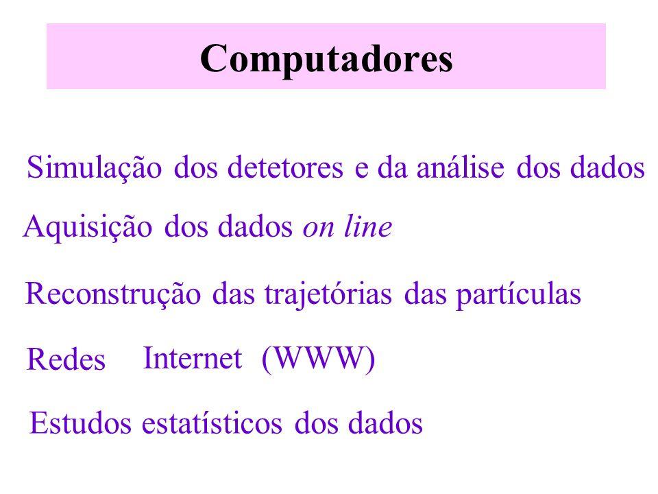 Computadores Simulação dos detetores e da análise dos dados Aquisição dos dados on line Reconstrução das trajetórias das partículas Estudos estatístic