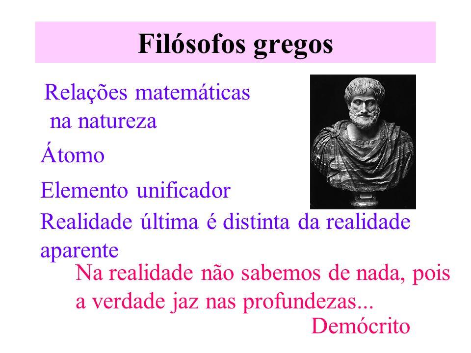 Filósofos gregos Átomo Elemento unificador Realidade última é distinta da realidade aparente Relações matemáticas na natureza Na realidade não sabemos