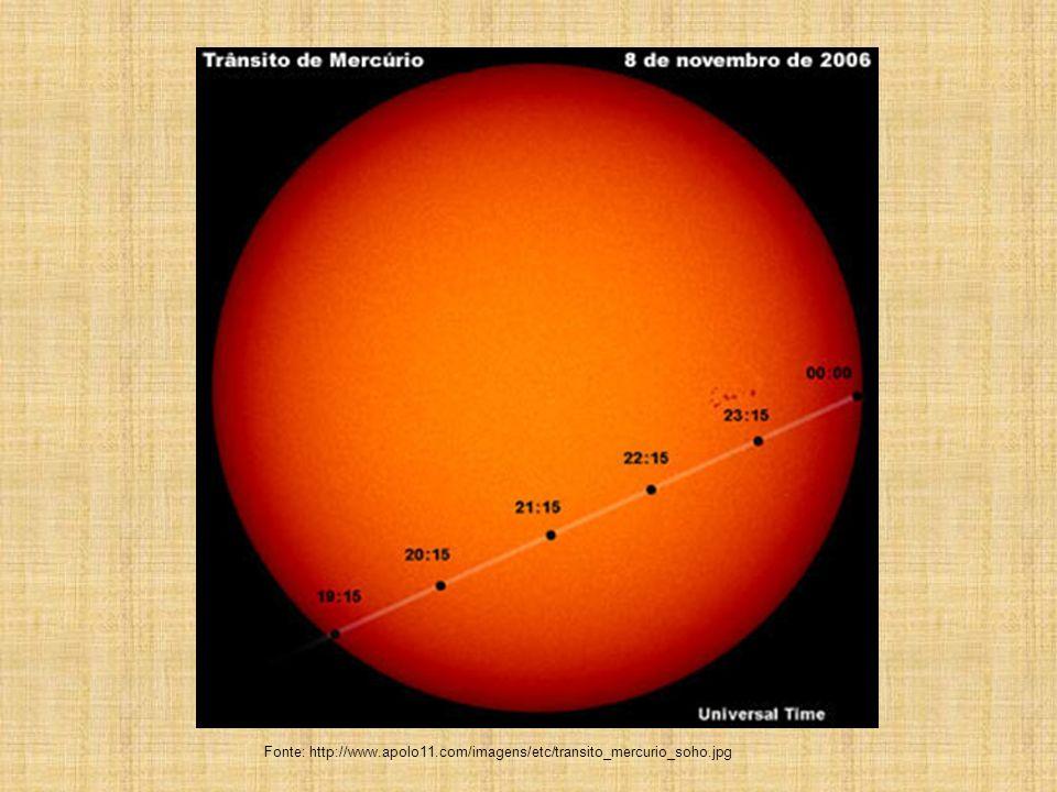 Fonte: http://www.apolo11.com/imagens/etc/transito_mercurio_soho.jpg