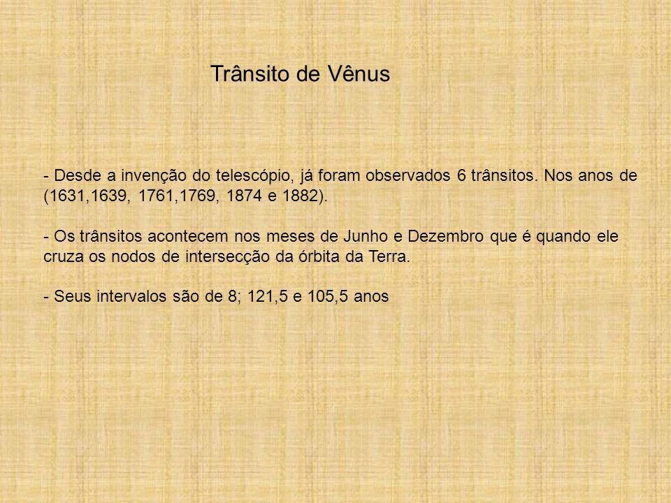 Trânsito de Vênus - Desde a invenção do telescópio, já foram observados 6 trânsitos. Nos anos de (1631,1639, 1761,1769, 1874 e 1882). - Os trânsitos a