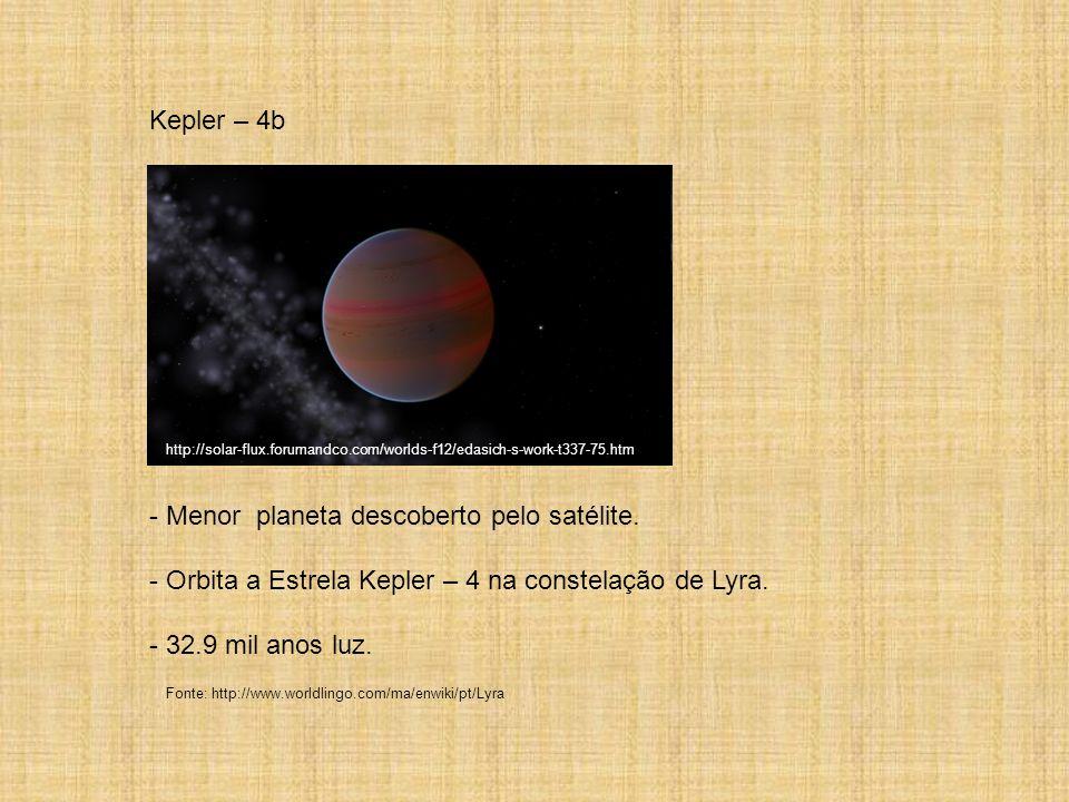 Kepler – 4b - Menor planeta descoberto pelo satélite. - Orbita a Estrela Kepler – 4 na constelação de Lyra. - 32.9 mil anos luz. Fonte: http://www.wor
