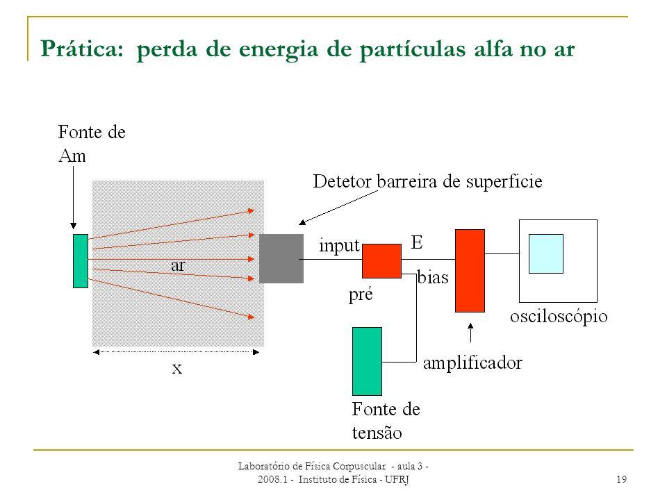 Laboratório de Física Corpuscular - aula 3 - 2008.1 - Instituto de Física - UFRJ 19 Prática: perda de energia de partículas alfa no ar