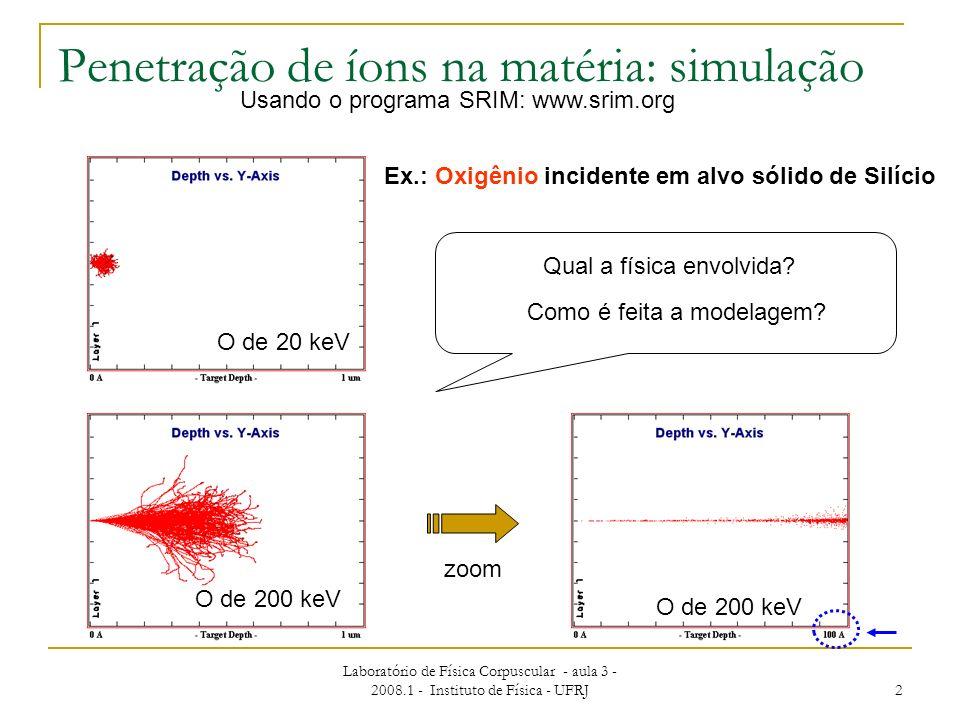Laboratório de Física Corpuscular - aula 3 - 2008.1 - Instituto de Física - UFRJ 2 Penetração de íons na matéria: simulação Usando o programa SRIM: ww